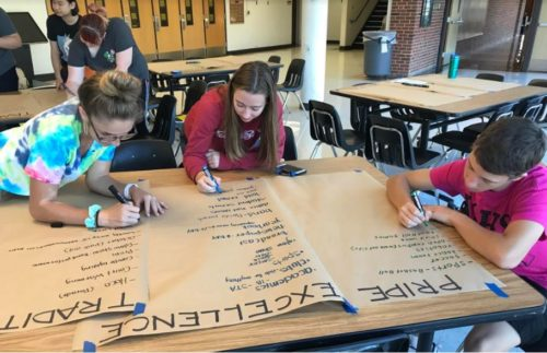 This is a pictures of LSHS students providing feedback on a potential Spring 2020 no-tax-increase bond issue.